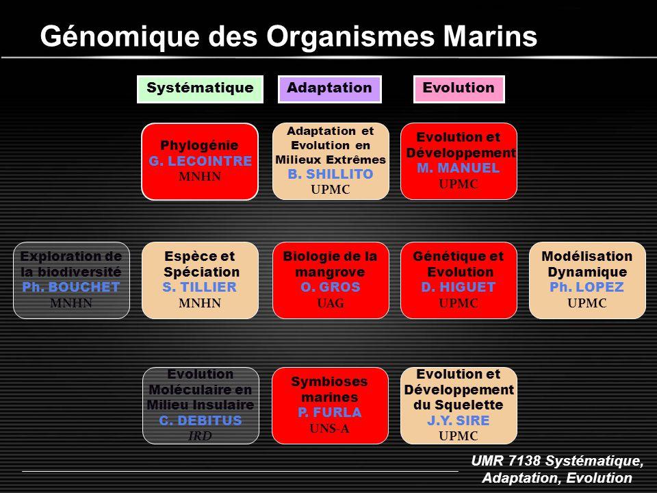 Génomique des Organismes Marins