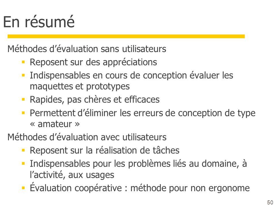 En résumé Méthodes d'évaluation sans utilisateurs