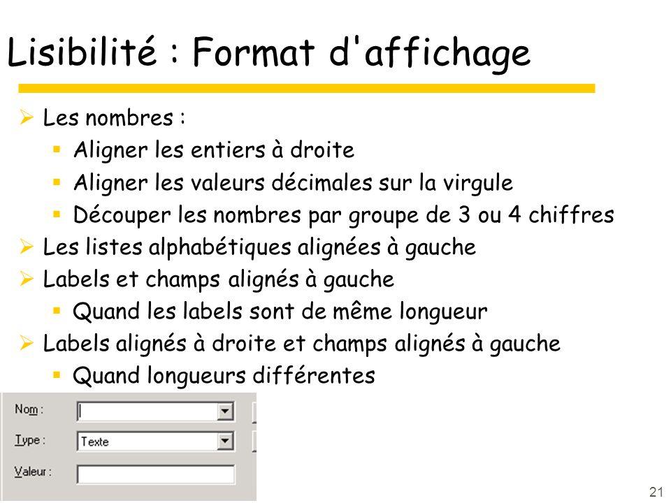 Lisibilité : Format d affichage