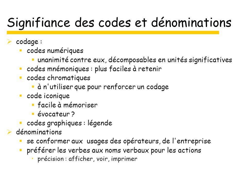 Signifiance des codes et dénominations