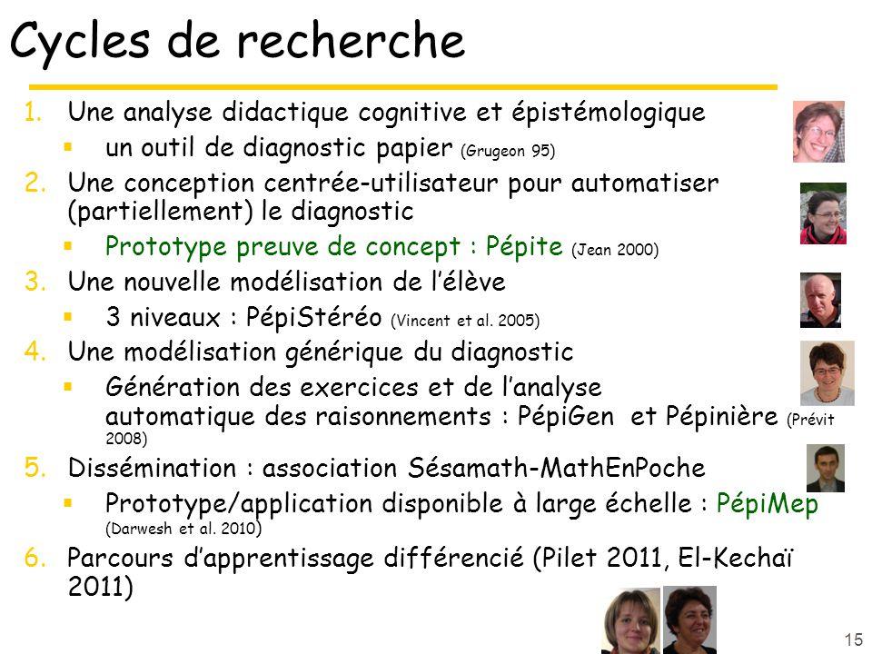 Cycles de recherche Une analyse didactique cognitive et épistémologique. un outil de diagnostic papier (Grugeon 95)