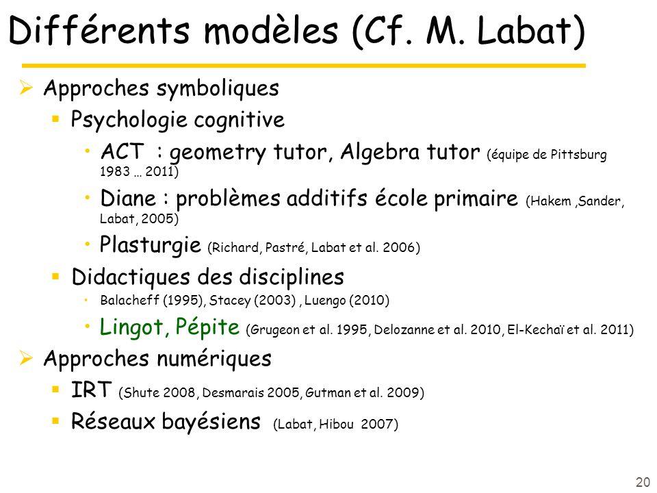 Différents modèles (Cf. M. Labat)