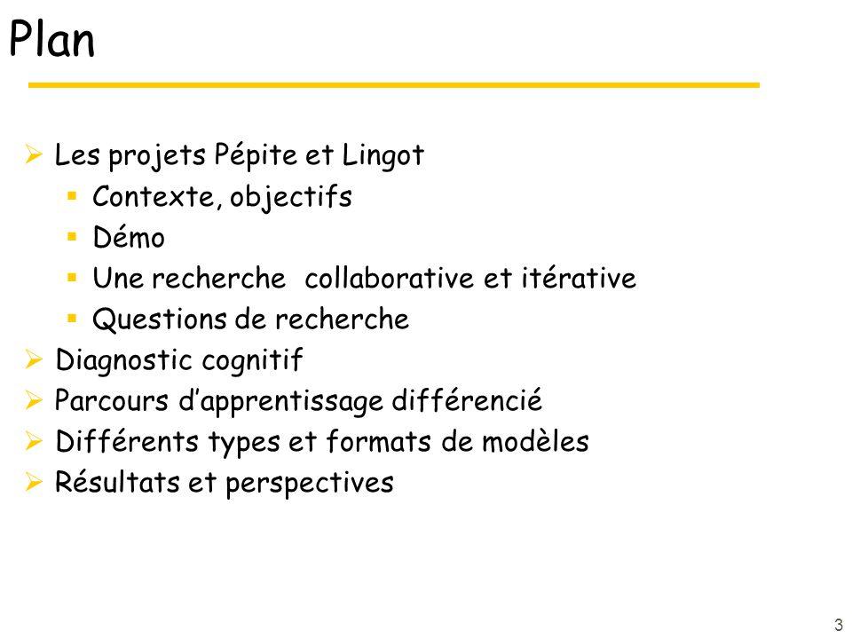Plan Les projets Pépite et Lingot Contexte, objectifs Démo
