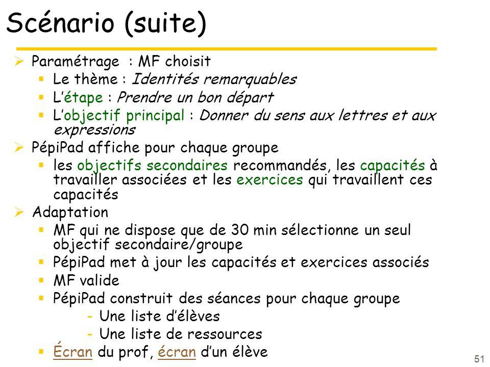 Scénario (suite) Paramétrage : MF choisit