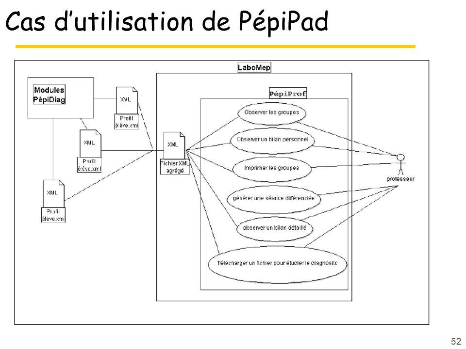 Cas d'utilisation de PépiPad