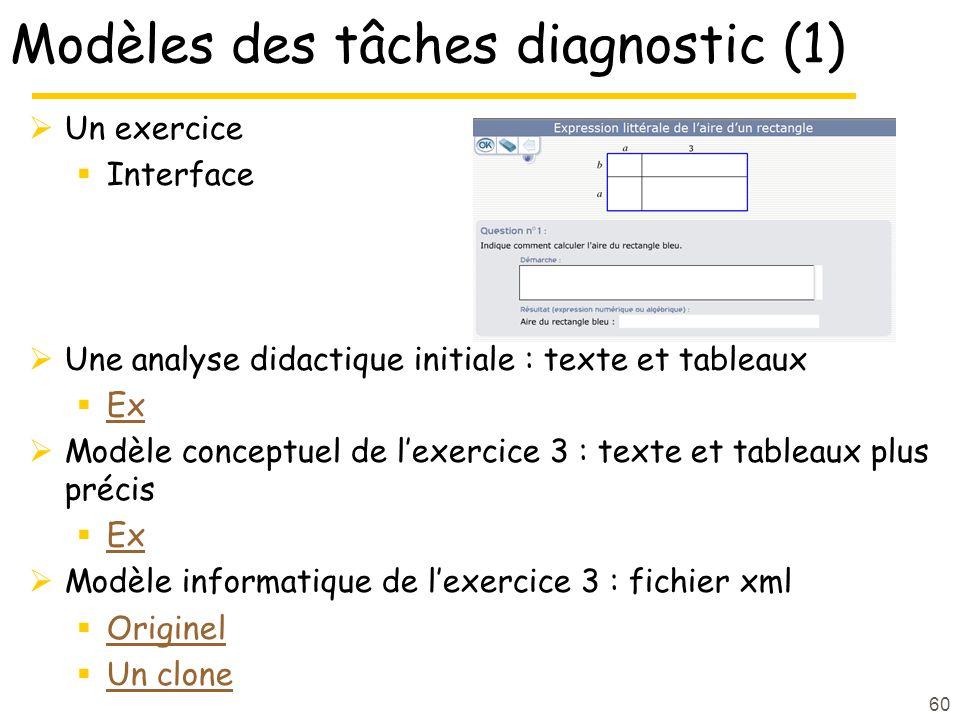 Modèles des tâches diagnostic (1)