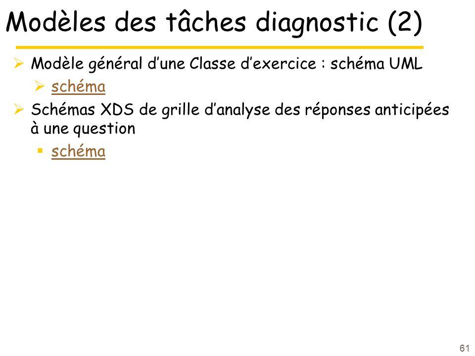Modèles des tâches diagnostic (2)