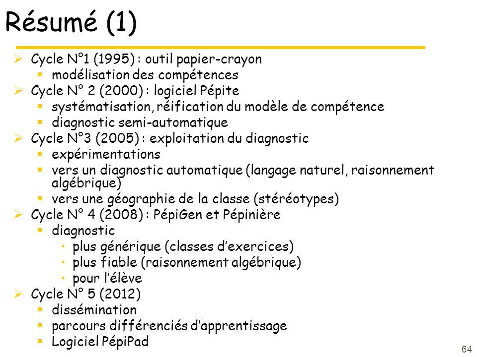 Résumé (1) Cycle N°1 (1995) : outil papier-crayon