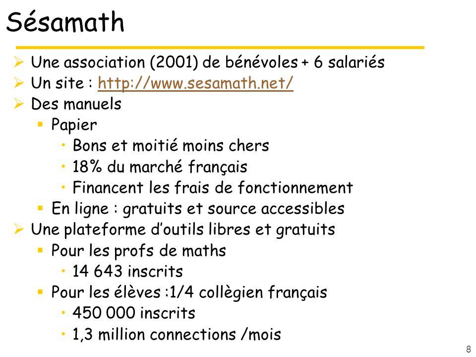 Sésamath Une association (2001) de bénévoles + 6 salariés