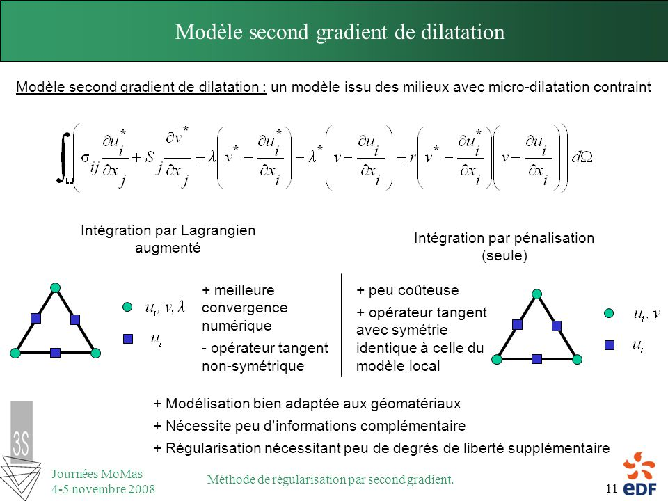 Modèle second gradient de dilatation