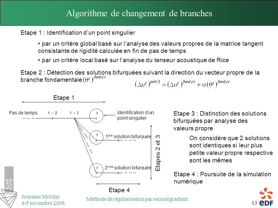 Algorithme de changement de branches
