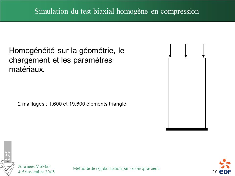 Simulation du test biaxial homogène en compression