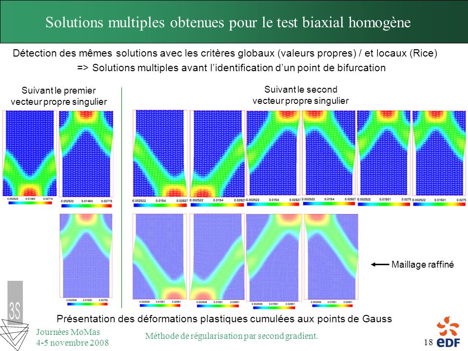 Solutions multiples obtenues pour le test biaxial homogène
