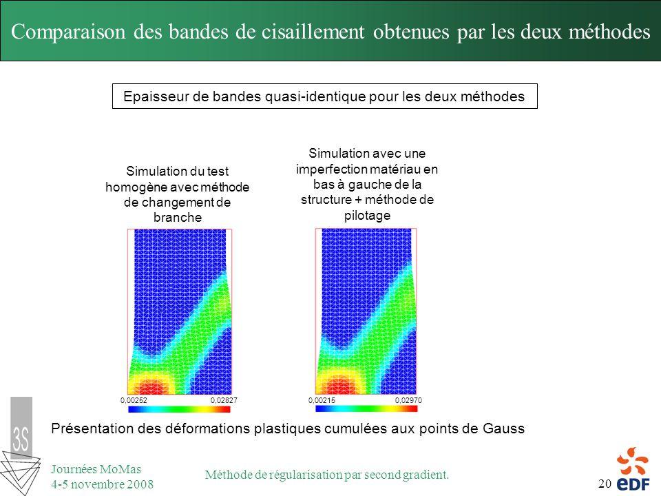 Comparaison des bandes de cisaillement obtenues par les deux méthodes