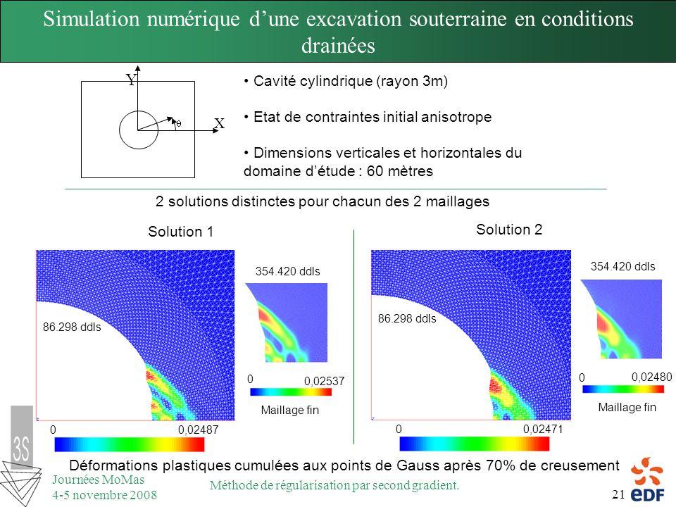 Simulation numérique d'une excavation souterraine en conditions drainées