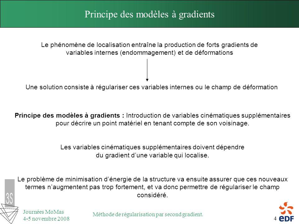 Principe des modèles à gradients