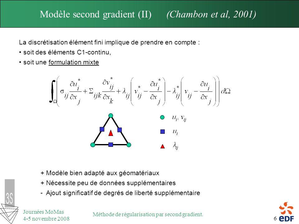 Modèle second gradient (II) (Chambon et al, 2001)