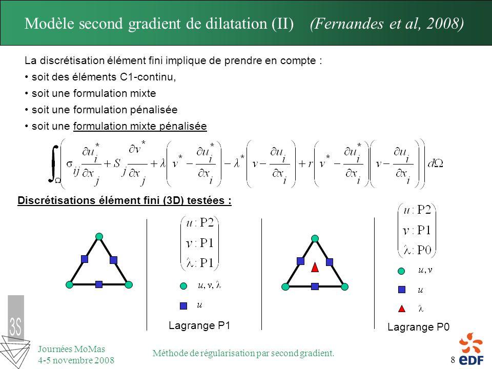 Modèle second gradient de dilatation (II) (Fernandes et al, 2008)