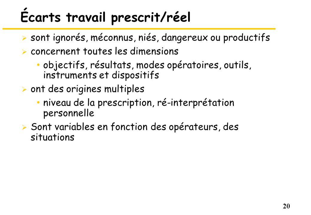 Écarts travail prescrit/réel