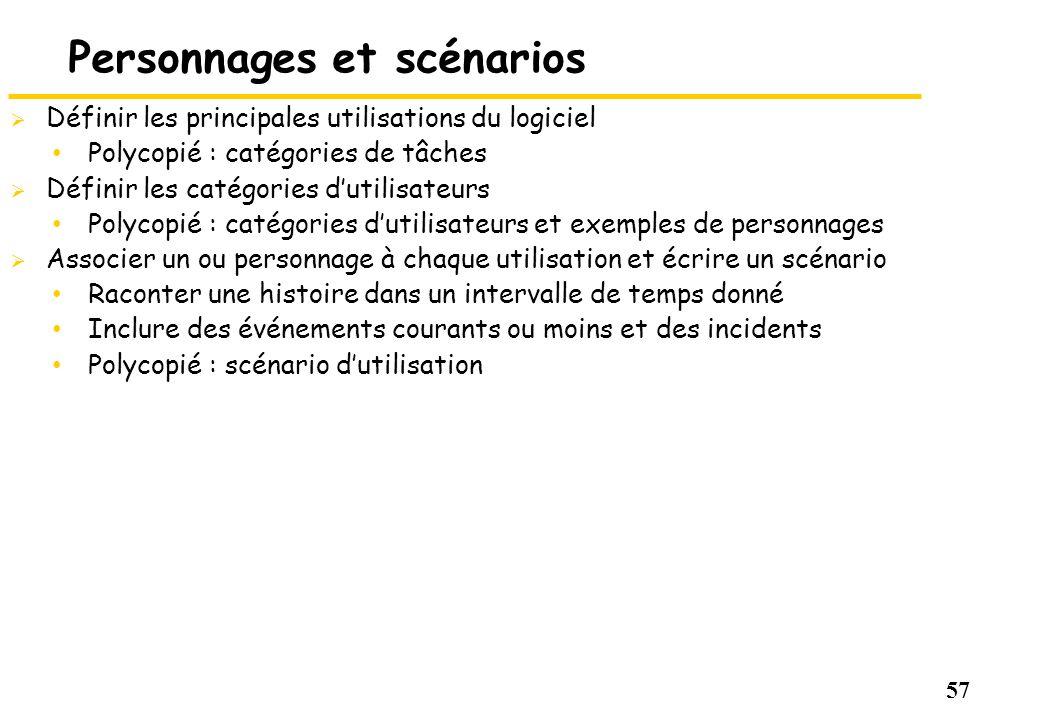 Personnages et scénarios