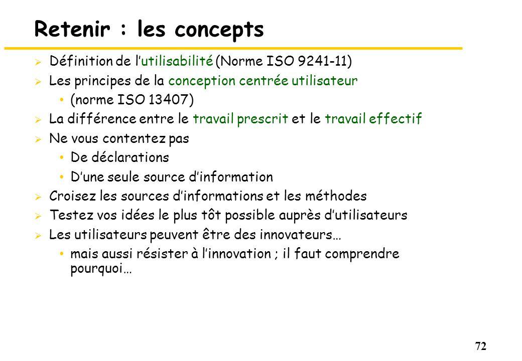Retenir : les concepts Définition de l'utilisabilité (Norme ISO 9241-11) Les principes de la conception centrée utilisateur.