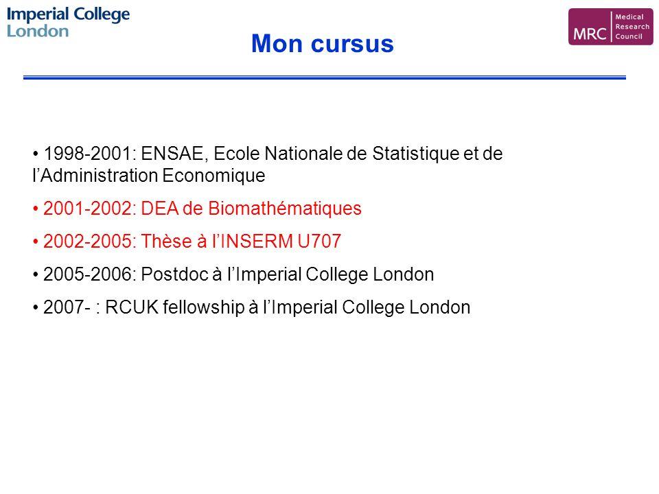 Mon cursus 1998-2001: ENSAE, Ecole Nationale de Statistique et de l'Administration Economique. 2001-2002: DEA de Biomathématiques.