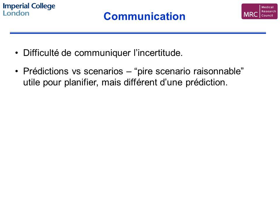 Communication Difficulté de communiquer l'incertitude.