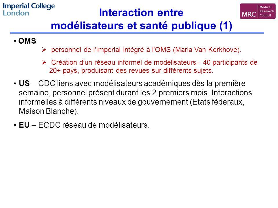Interaction entre modélisateurs et santé publique (1)