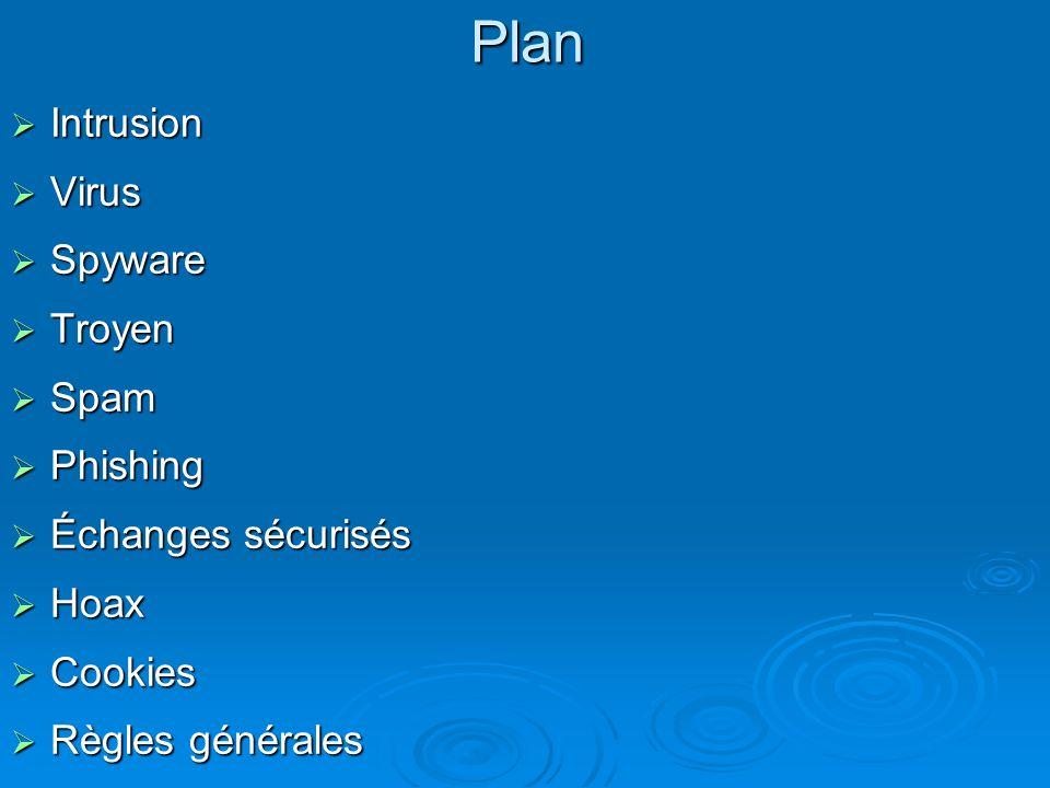 Plan Intrusion Virus Spyware Troyen Spam Phishing Échanges sécurisés