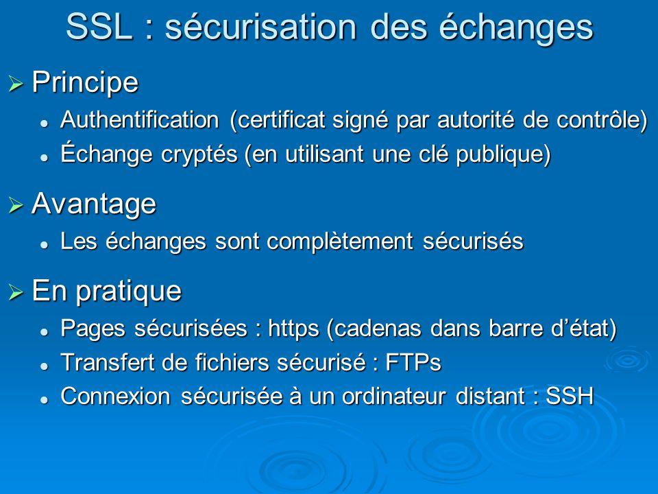 SSL : sécurisation des échanges
