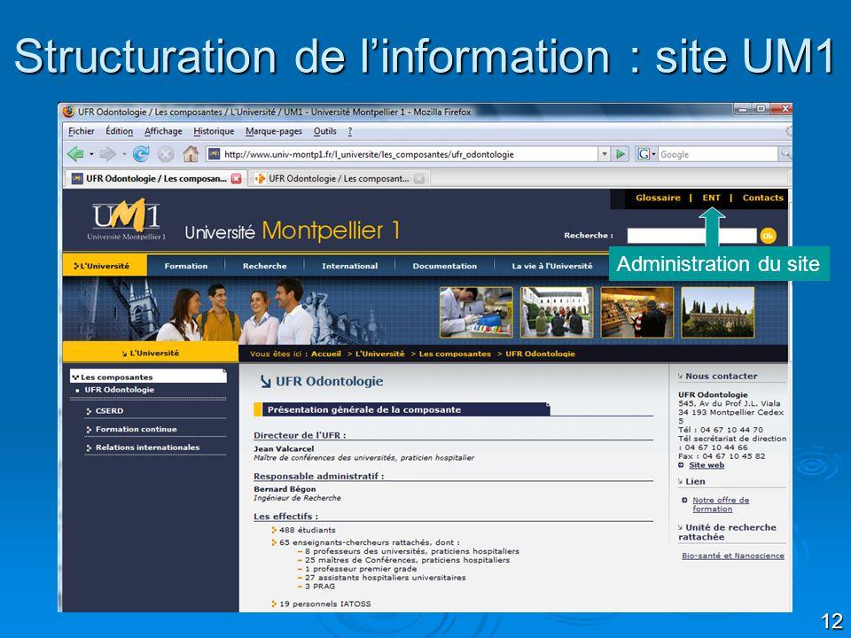 Structuration de l'information : site UM1