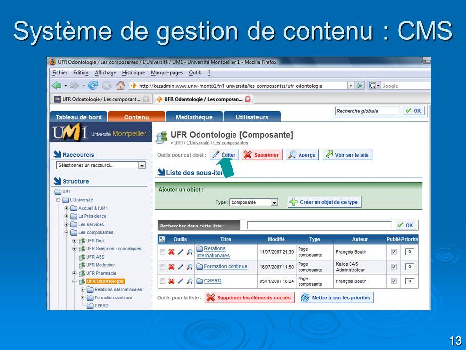 Système de gestion de contenu : CMS