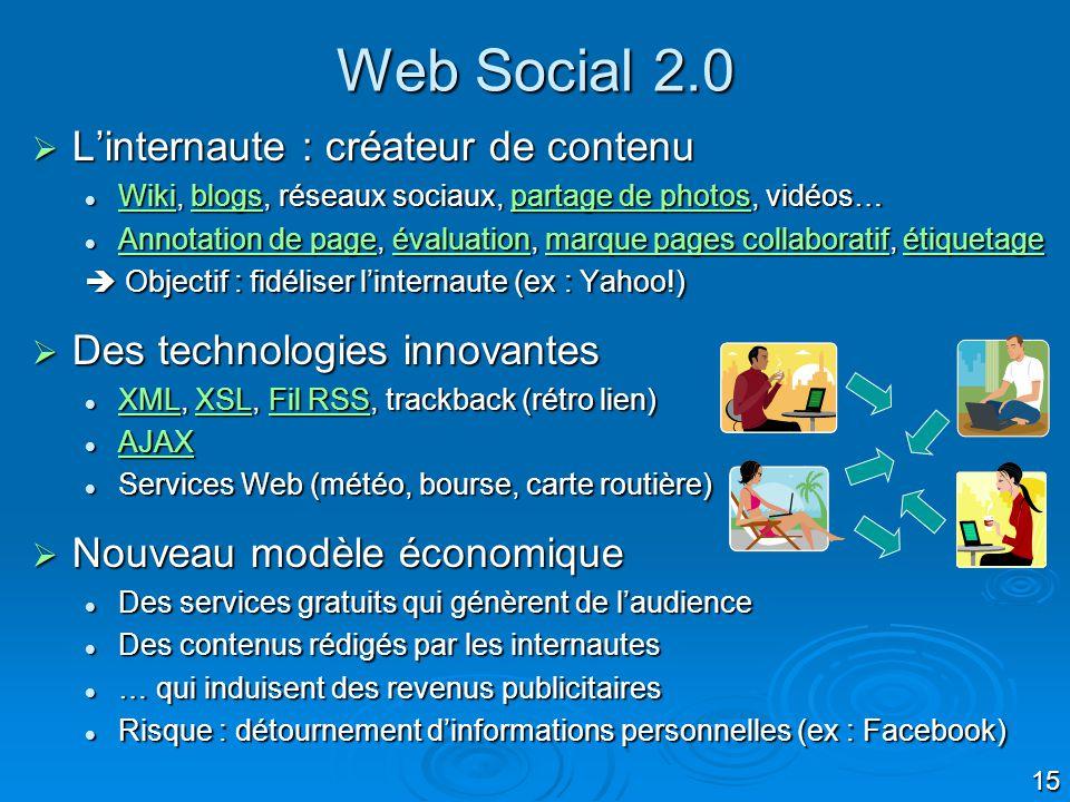Web Social 2.0 L'internaute : créateur de contenu