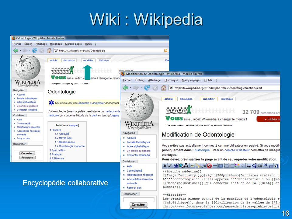 Wiki : Wikipedia Encyclopédie collaborative