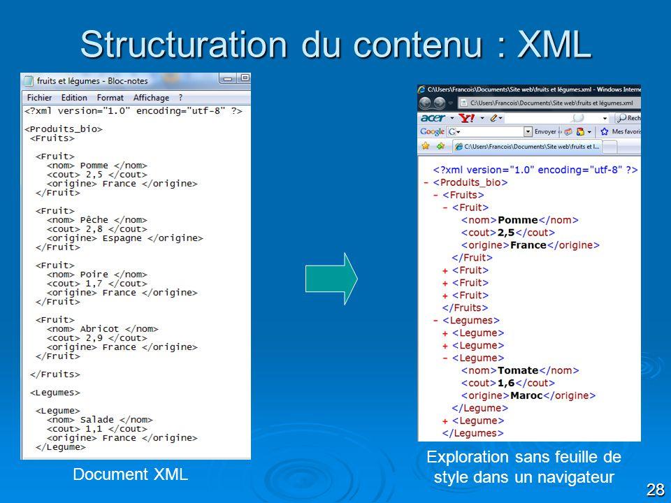 Structuration du contenu : XML