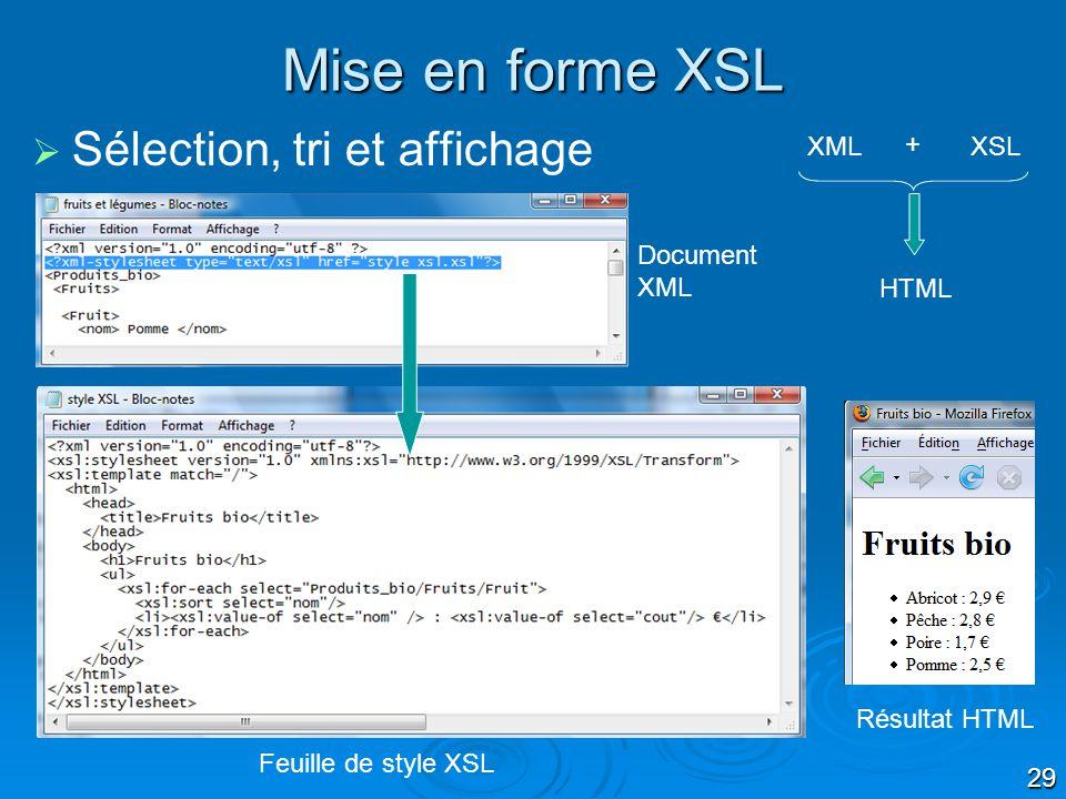 Mise en forme XSL Sélection, tri et affichage XML + XSL Document XML