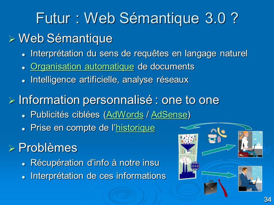 Futur : Web Sémantique 3.0 Web Sémantique