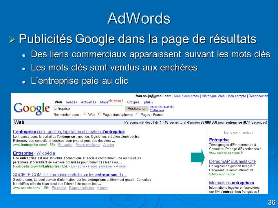 AdWords Publicités Google dans la page de résultats