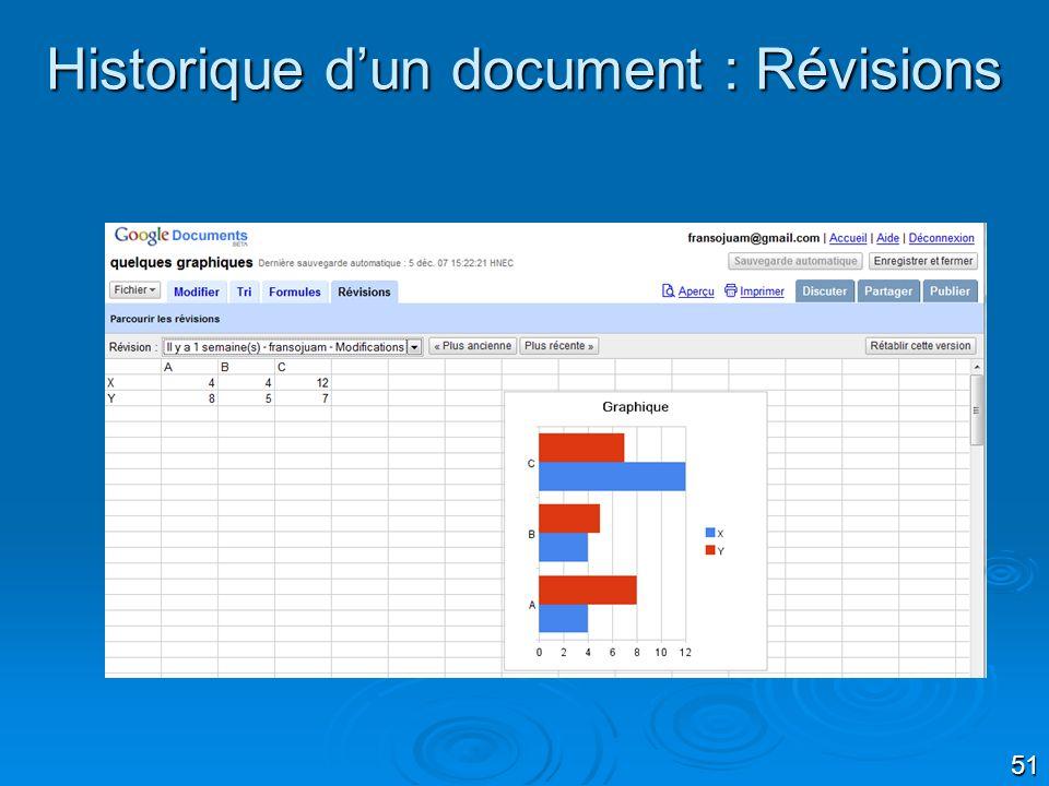 Historique d'un document : Révisions