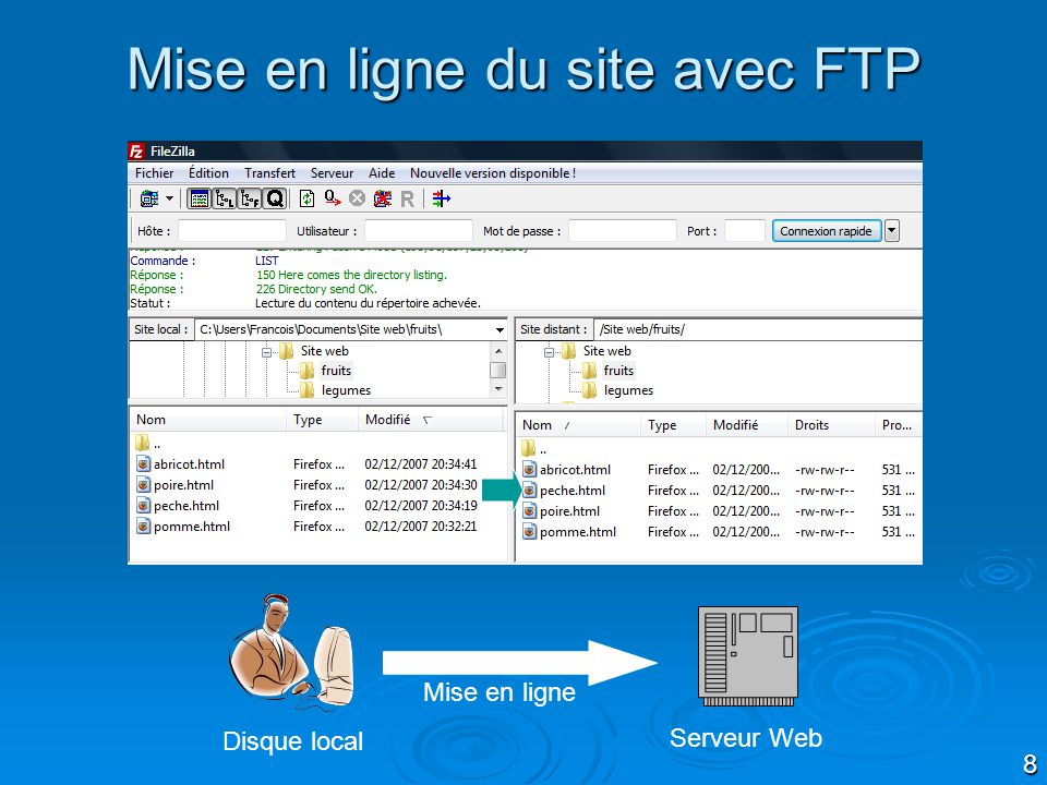 Technologies web et travail collaboratif ppt video - Metre en ligne ...