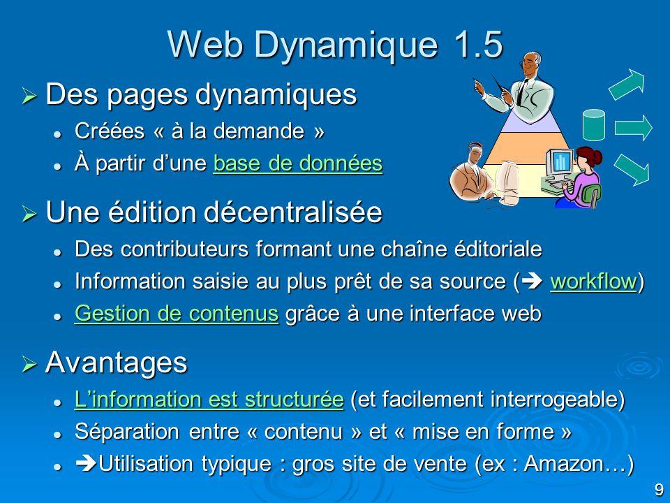 Web Dynamique 1.5 Des pages dynamiques Une édition décentralisée