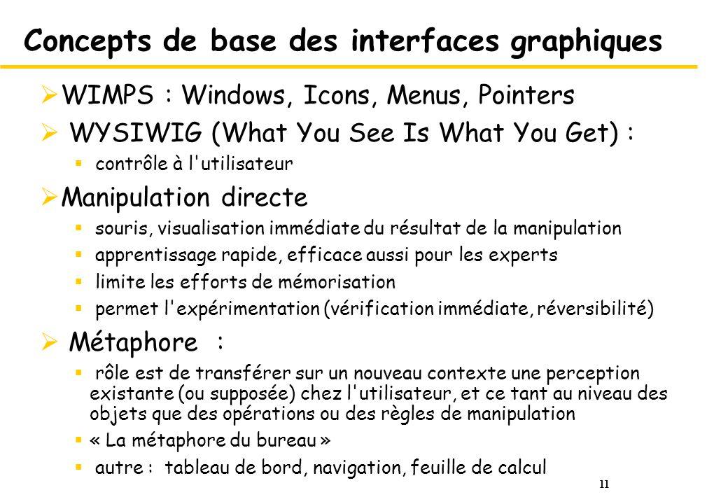 Concepts de base des interfaces graphiques