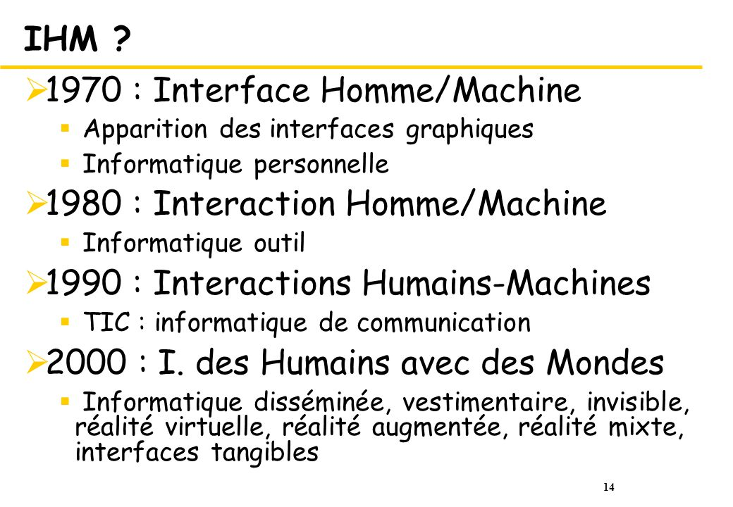 1970 : Interface Homme/Machine