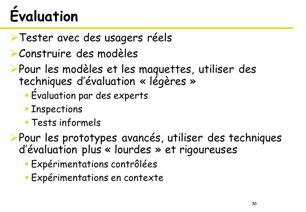 Évaluation Tester avec des usagers réels Construire des modèles