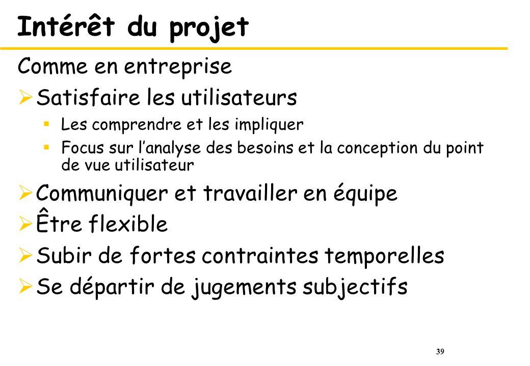 Intérêt du projet Comme en entreprise Satisfaire les utilisateurs