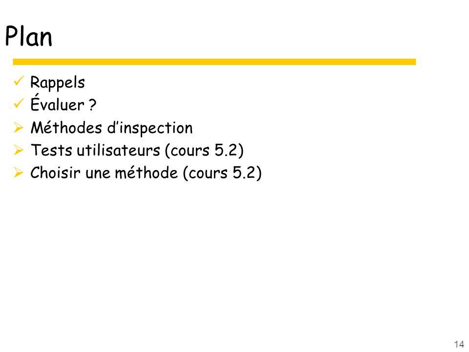 Plan Rappels Évaluer Méthodes d'inspection