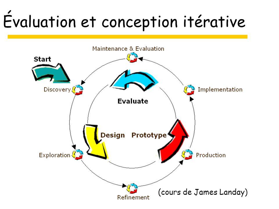 Évaluation et conception itérative