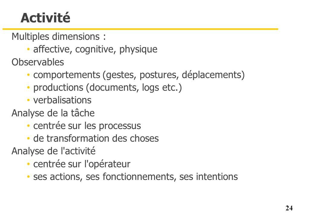 Activité Multiples dimensions : affective, cognitive, physique