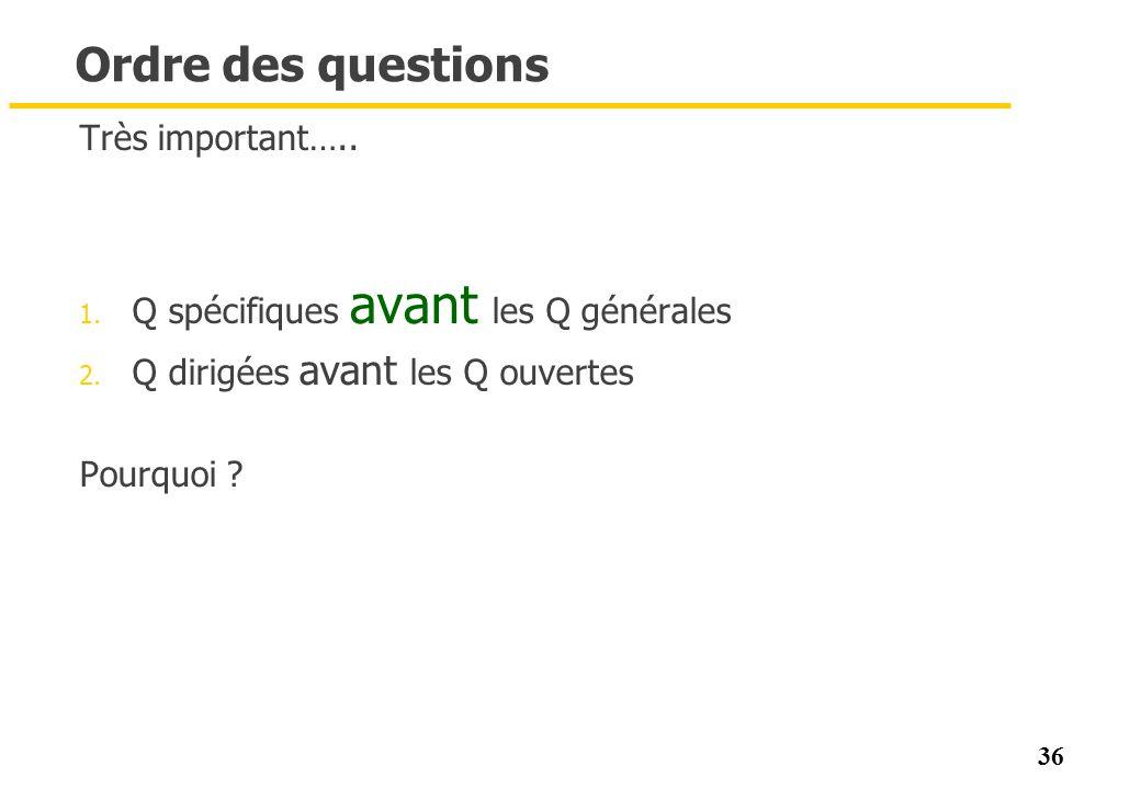 Ordre des questions Très important…..