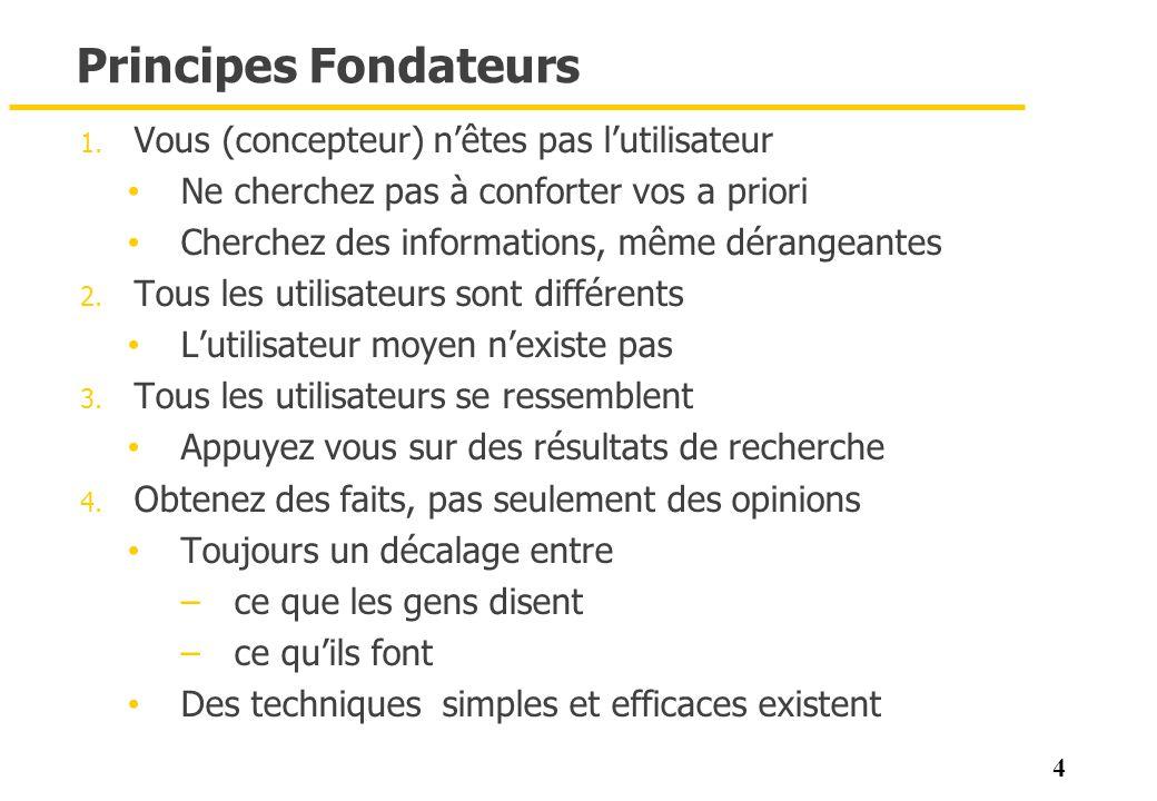 Principes Fondateurs Vous (concepteur) n'êtes pas l'utilisateur
